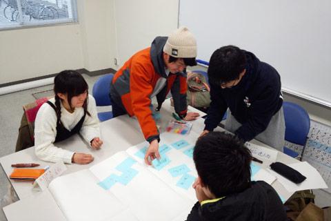 イオンモール岡山の印象を学生がワークショップ