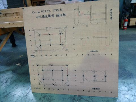 CO-OPプログラムin倉敷木材