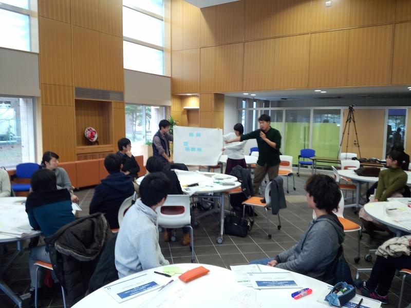 2015年度「学都研究・学都チャレンジ企画」成果報告会「学生発表」